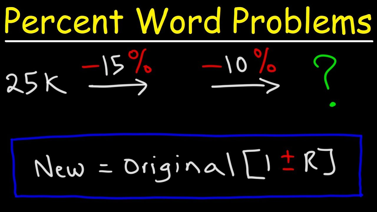Download Percent Word Problems - Sales Tax, Discount, & Finding The Original Price