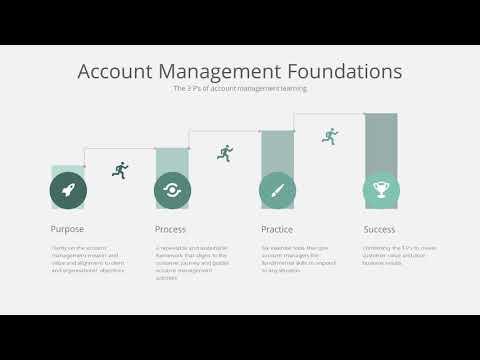 Key Account Management Framework