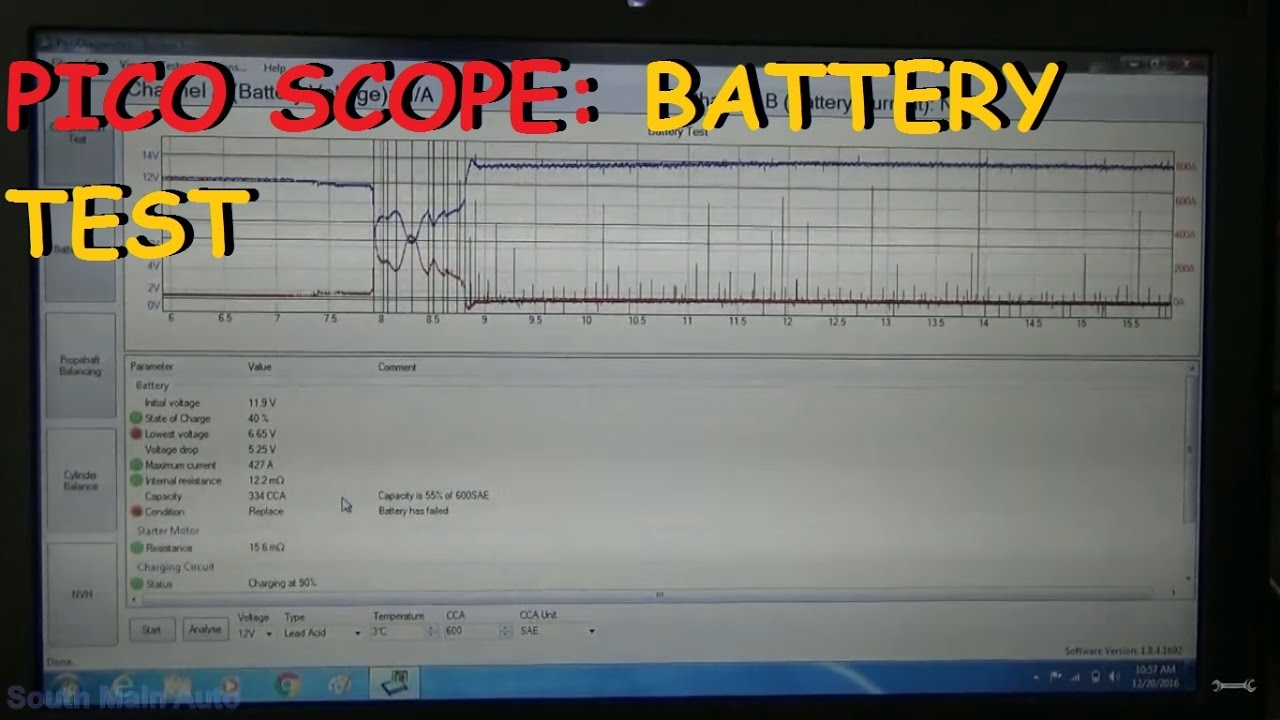 PicoScope automotive diagnostic software