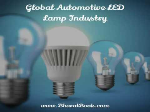 Global Automotive LED Lamp Industry