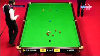 2013.World.Snooker.Championship.Final.Ronnie.O.Sullivan.vs.Barry.Hawkins.Third.Session.ENG