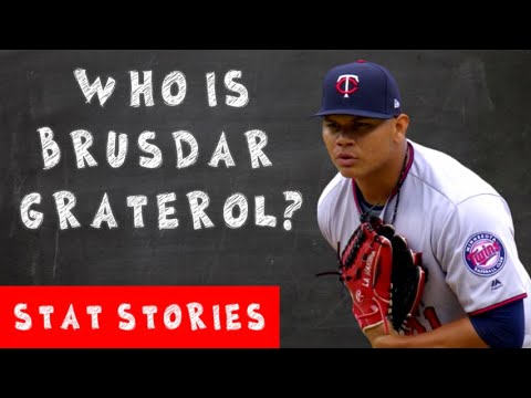 Who is Brusdar Graterol? | Stat Stories