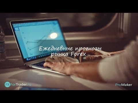 Комплексная аналитика рынка FOREX на 20.08.2019.