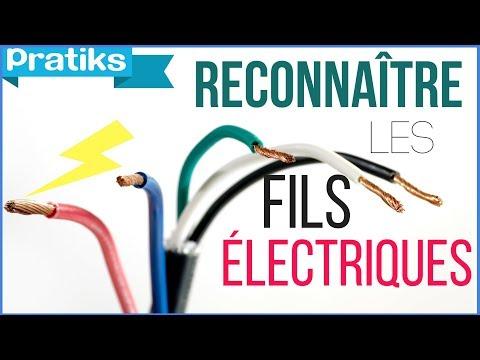 Astuce dissimuler ses fils lectriques doovi - Comment ranger les fils electriques ...