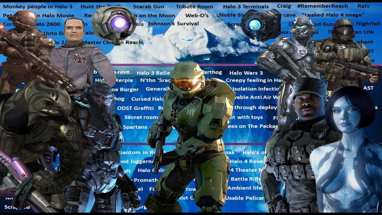 Download The Halo Iceberg Explained