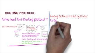 routing protocols tutorial animation