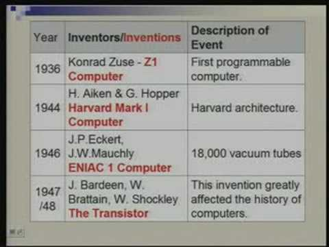 how to find history on computer