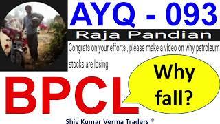 BPCL share price today. Bpcl stock Latest news. Bpcl share Fundamental Analysis. Bharat petroleum