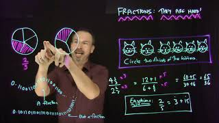 FRACTIONS ARE HARD! James Tanton Promo