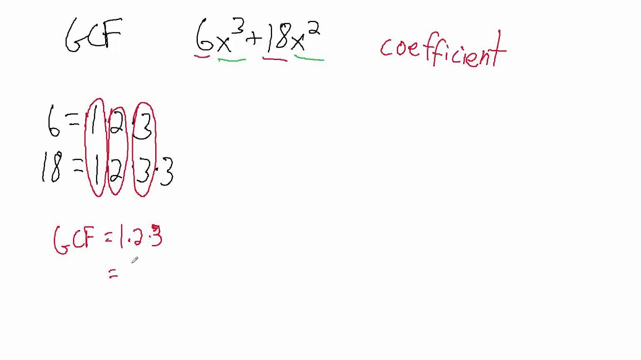 Greatest Common Factor Algebraic Equations