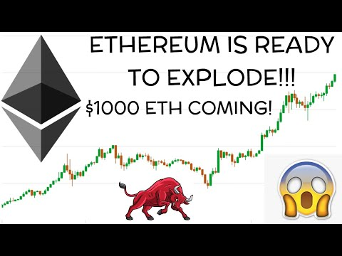 ethereum-price-prediction-for-2020!