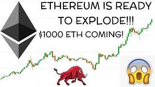 ETHEREUM PRICE PREDICTION FOR 2020!
