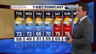 Latest Weather Forecast 5 p.m. Monday