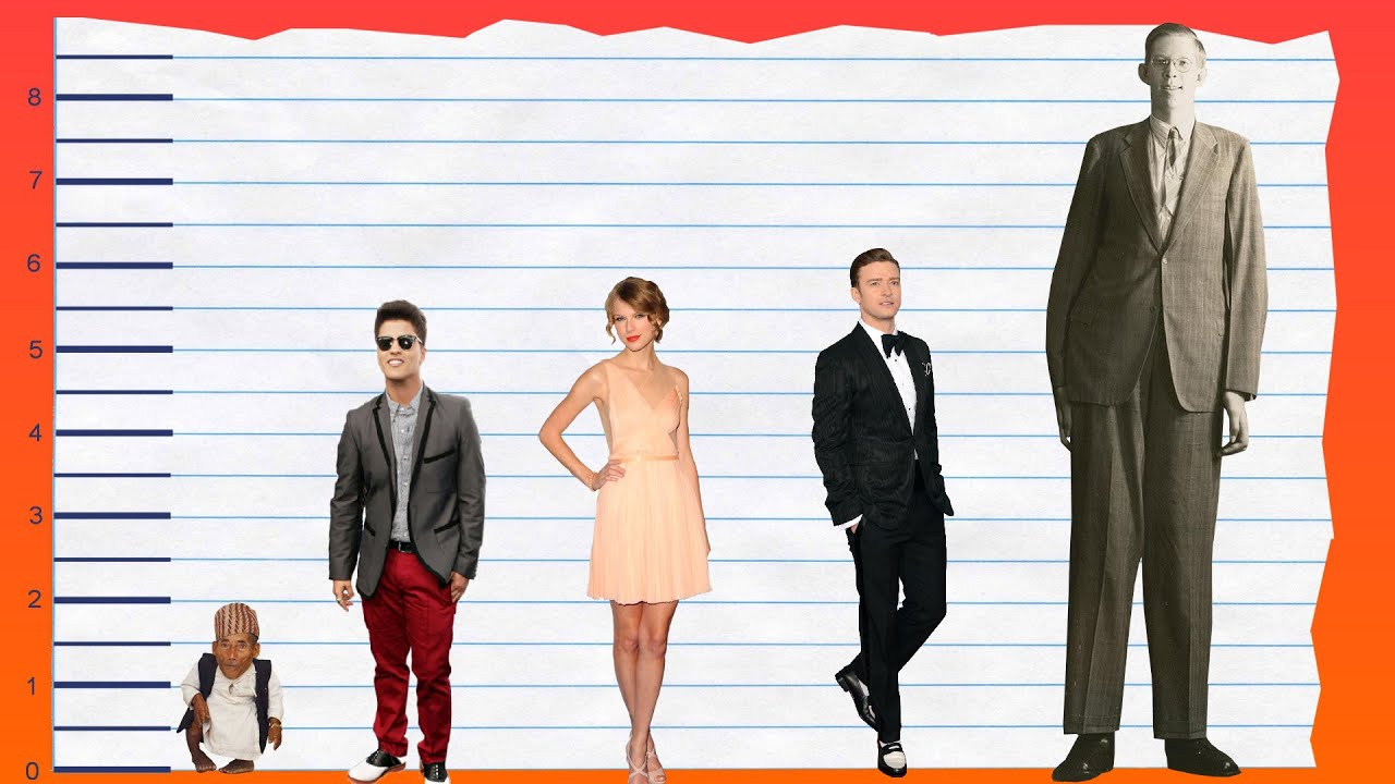 How Tall Is Bruno Mars Height Comparison Youtube