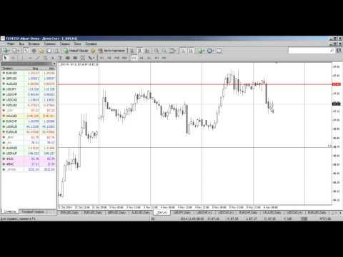 Среднесрочный анализ валютных курсов на Форекс от 6.11.2014