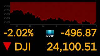 Dow down on China worries