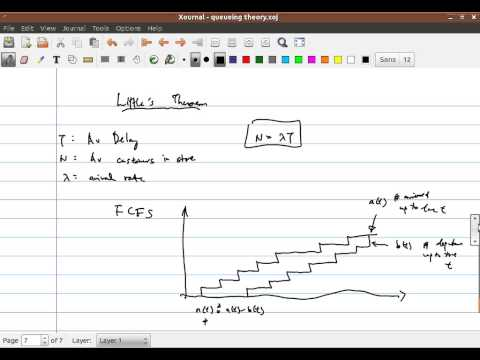 Introduction to Queueing Theory-5. Little's Theorem