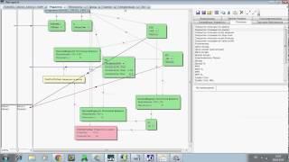 Видео урок форекс 6-видео уроки форекс, торговая стратегия parabolicSar+ADX работает ли?
