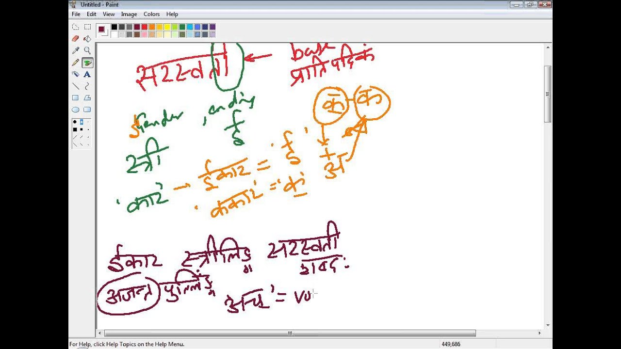 Introduction to Sanskrit - Class 3