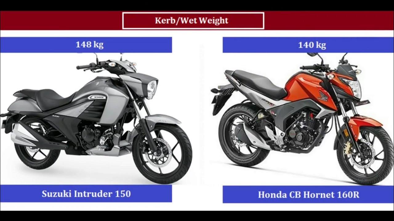 Suzuki Intruder 150cc vs Honda CB hornet 160R full comparison| and