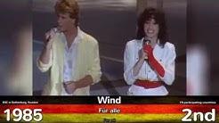 Germany in Eurovision | ALL Songs 2015 - 1956 | ALLE deutschen Beiträge/Lieder beim ESC