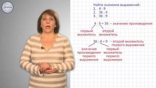 Математика 3 класс. Как найти неизвестный множитель, делимое , делитель