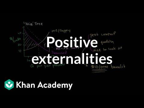 Positive externalities | Consumer and producer surplus | Microeconomics | Khan Academy