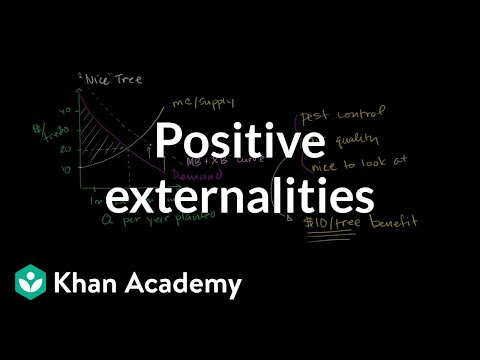 Positive Externalities | Consumer And Producer Surplus | Microeconomics | Khan Academy