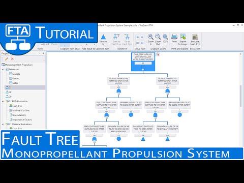 TopEvent FTA Tutorial   Fault Tree Example - NASA Monopropellant Propulsion System Example.