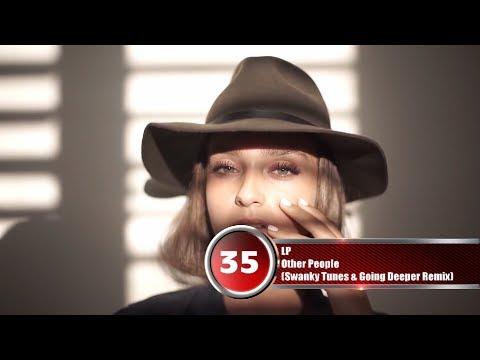 Va - europa plus: еврохит топ 40 [] () mp3.