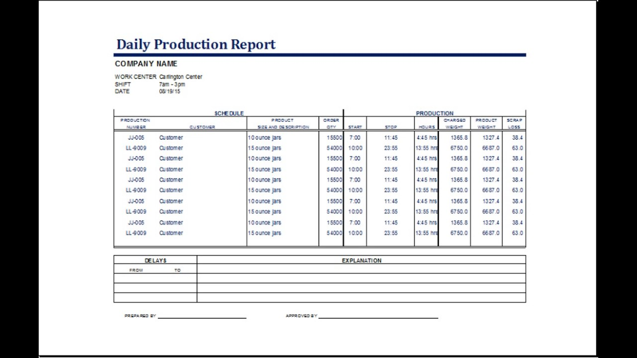 Great resource for assistant directors and filmmakers. Production Status Report Template Youtube