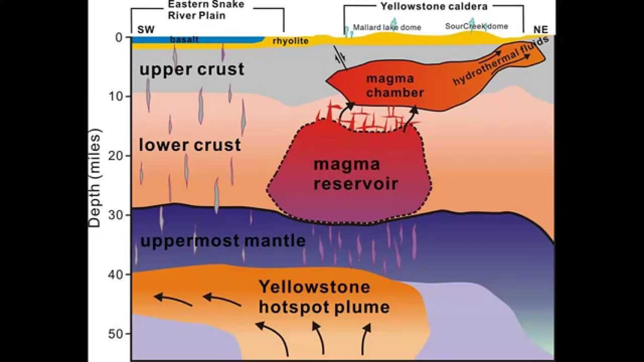 yellowstone interactive map with Watch on Gonzaga University C us Map moreover Human Impacts Marine Species as well Oftourmap further Beehive work also Gps Yellowstone.