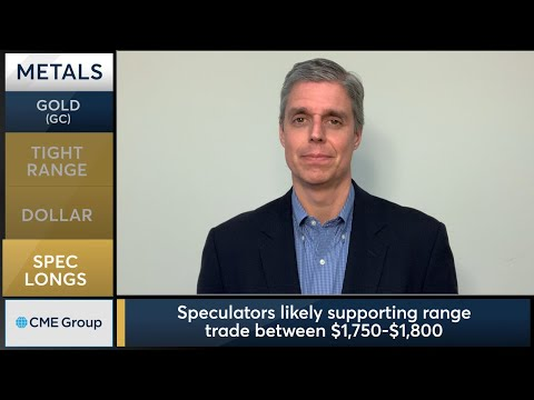 May 5 Metals Commentary: Todd Colvin