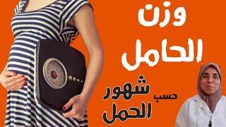 كم كيلو يزداد وزنى فى الحمل 🤰❓و لماذا❗و متى يكون الوزن علامة خطر 🤚د. ريهام الشال