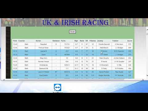 Rate The Races, Rating Software For Horses