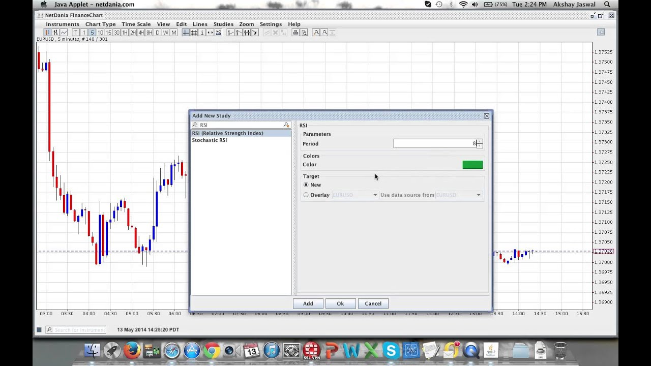 Index binary options