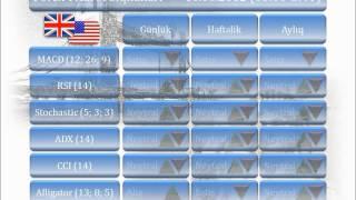 Forex Ticaret Siqnallari 16 08 2012   Qarant Invest