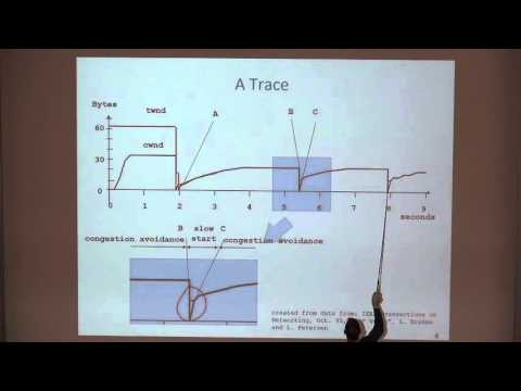 TCP-IP 2015: Congestion Control in the Internet