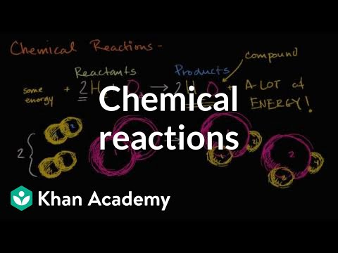 Chemical reactions introduction | Chemistry of life | Biology | Khan Academy