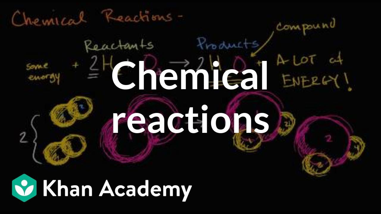 hight resolution of Chemical reactions introduction (video)   Khan Academy