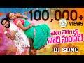 Nari Narilo Nari Sundhari DJ Song   #NakkaSrikanth   #TonyKick   Mounika Dimple   @RRR FLICKS