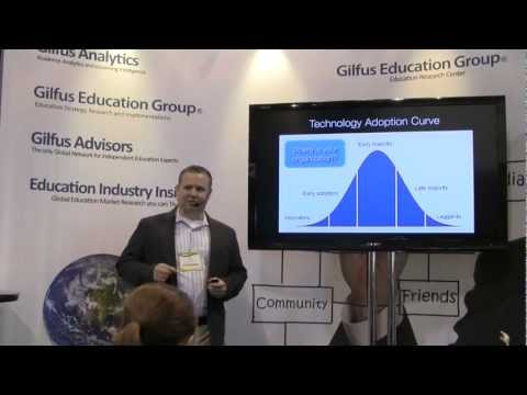 Torch LMS at ASTD | Training Industry Insights from the Gilfus Education Group