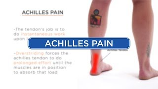Achilles Pain - Diagnosis