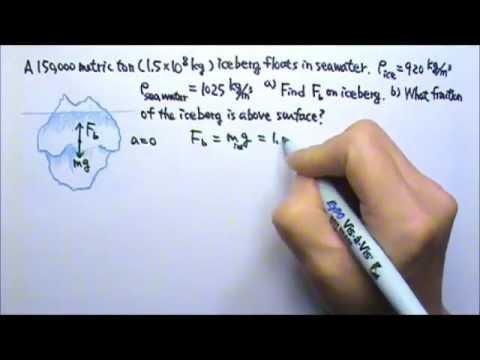 AP Physics 2: Fluid Mechanics 12: Floating Object