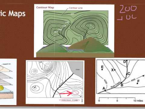 SOL Review: Mapping (Earth Science)
