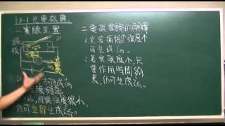 基礎物理(一) 8-1 光電效應