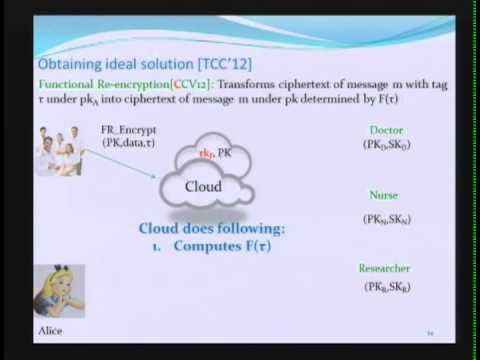2012-02-29 CERIAS - Cryptographic protocols in the era of cloud computing