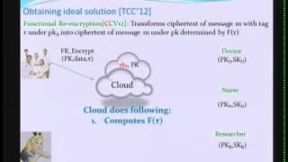 2012-02-29 CERIAS - Cryptographic protocols in the era of cloud computing