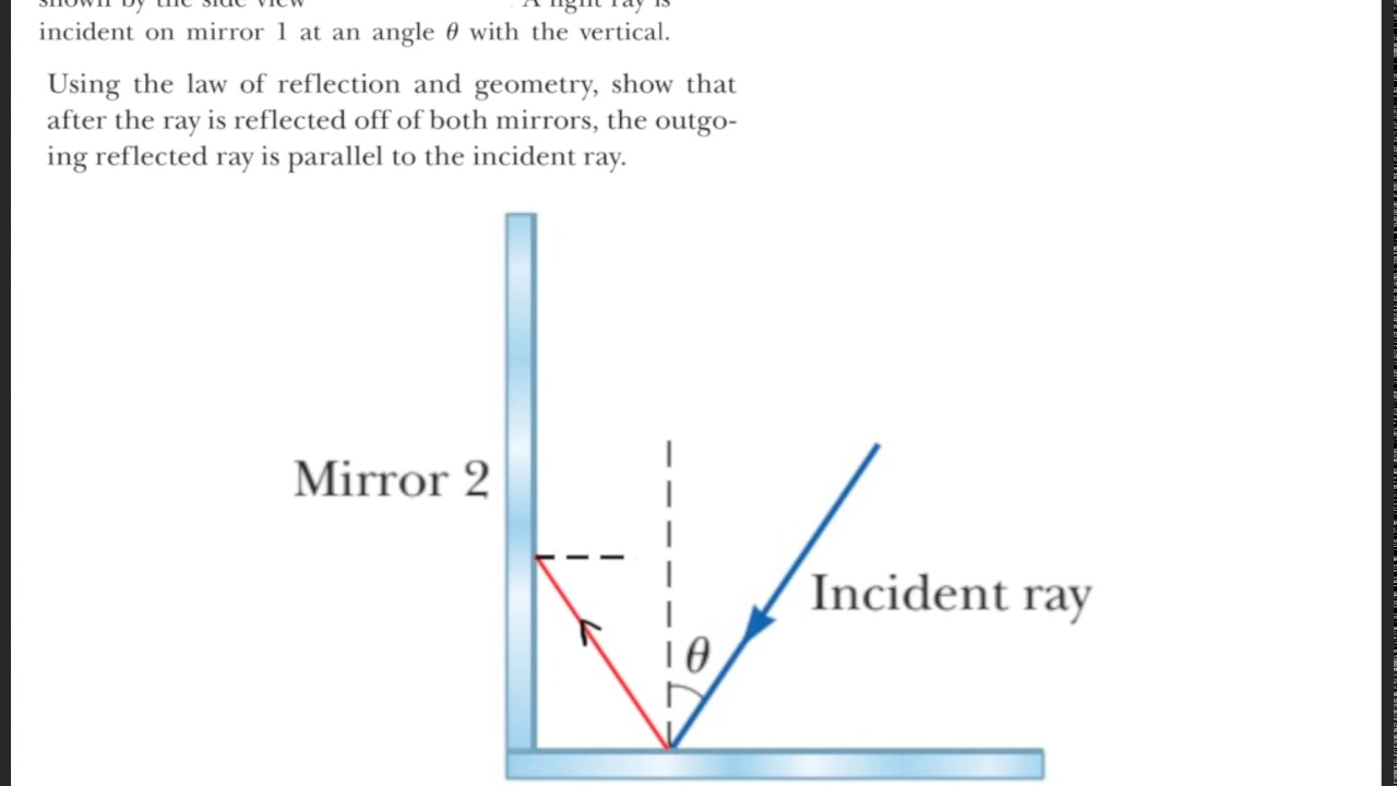 Two Plane Mirrors Are At Right Angles To Each Other As