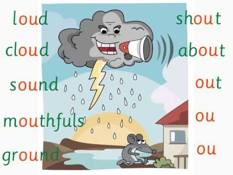 Loud Cloud Clive: diphthong 'ou' by phab fonics